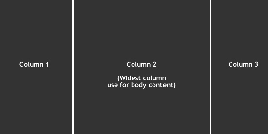 3 Column website layout