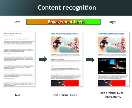 Engagement of content level and visualization