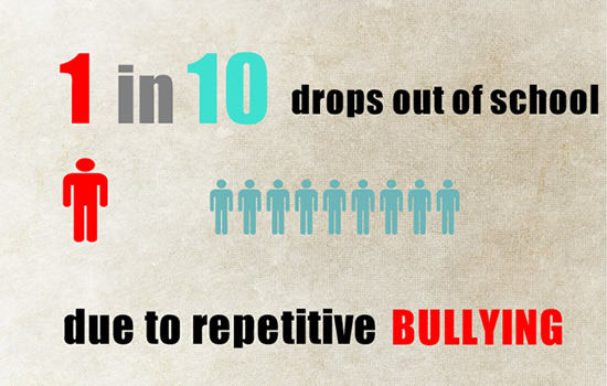Bullying dropping out of School in U.S.